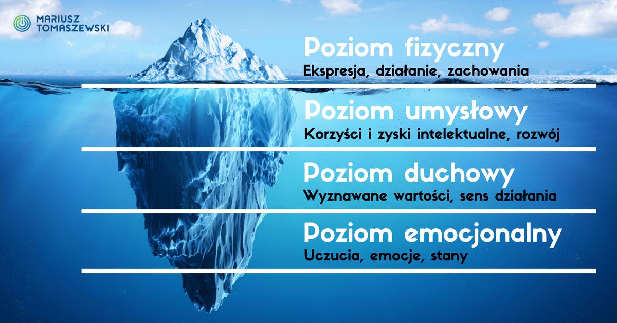 rozwój osobisty i moja pasja - góra lodowa